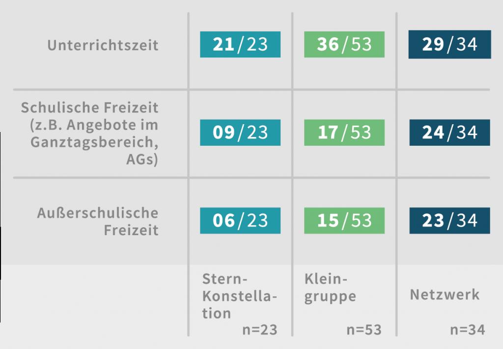 Attractive Problemlösung Fraktionen Arbeitsblatt Beteiligt Picture ...
